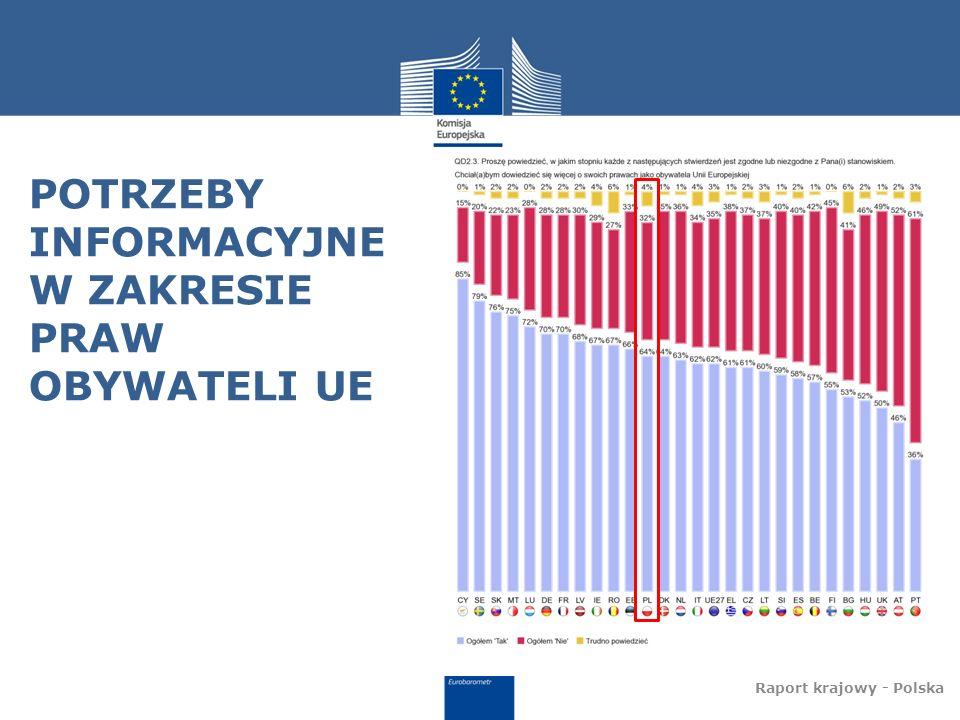 POTRZEBY INFORMACYJNE W ZAKRESIE PRAW OBYWATELI UE Raport krajowy - Polska