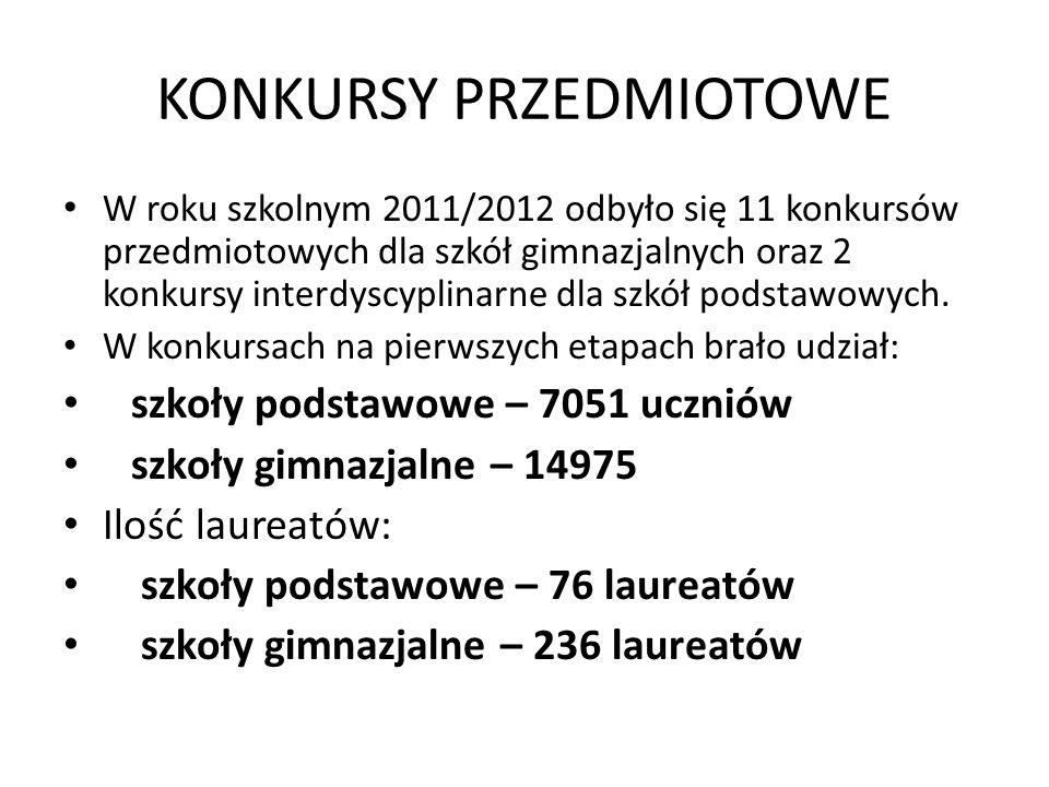KONKURSY PRZEDMIOTOWE W roku szkolnym 2011/2012 odbyło się 11 konkursów przedmiotowych dla szkół gimnazjalnych oraz 2 konkursy interdyscyplinarne dla