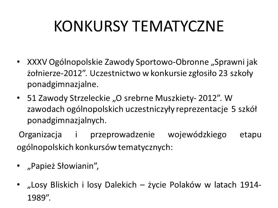 KONKURSY TEMATYCZNE XXXV Ogólnopolskie Zawody Sportowo-Obronne Sprawni jak żołnierze-2012. Uczestnictwo w konkursie zgłosiło 23 szkoły ponadgimnazjaln