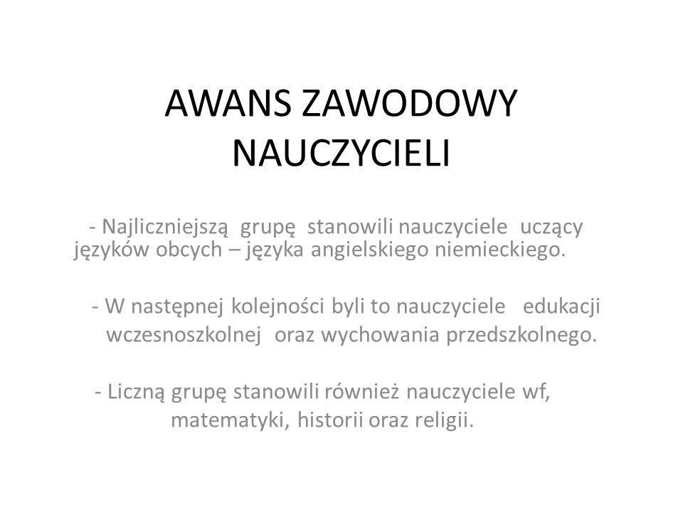 AWANS ZAWODOWY NAUCZYCIELI - Najliczniejszą grupę stanowili nauczyciele uczący języków obcych – języka angielskiego niemieckiego. - W następnej kolejn