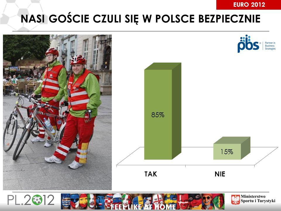 EURO 2012 NASI GOŚCIE CZULI SIĘ W POLSCE BEZPIECZNIE