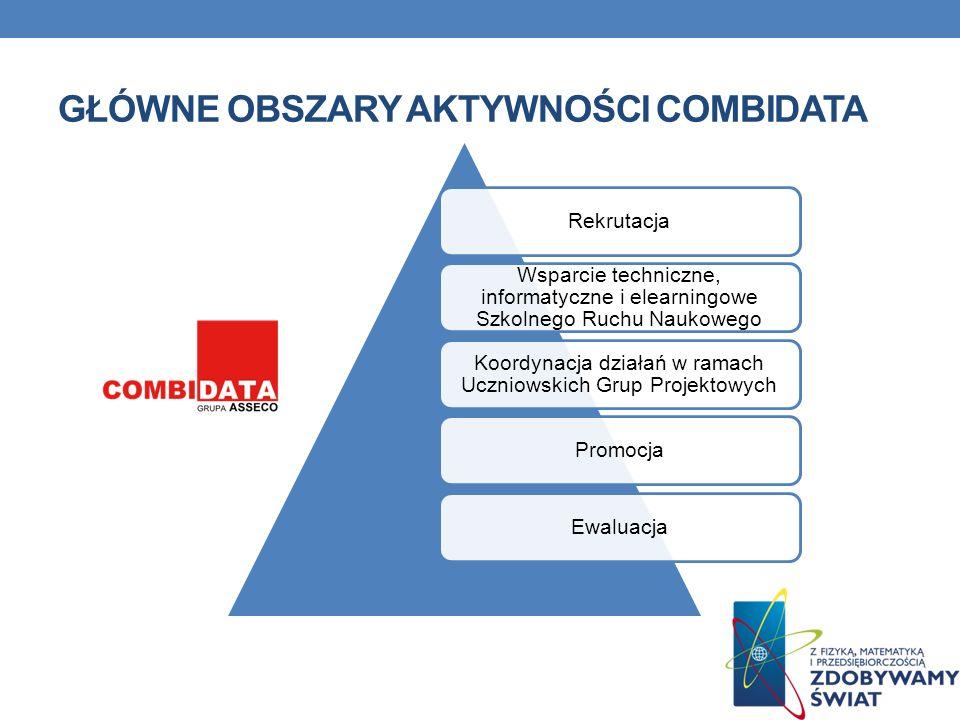 GŁÓWNE OBSZARY AKTYWNOŚCI COMBIDATA Rekrutacja Wsparcie techniczne, informatyczne i elearningowe Szkolnego Ruchu Naukowego Koordynacja działań w ramac