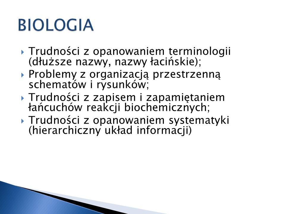 Trudności z opanowaniem terminologii (dłuższe nazwy, nazwy łacińskie); Problemy z organizacją przestrzenną schematów i rysunków; Trudności z zapisem i