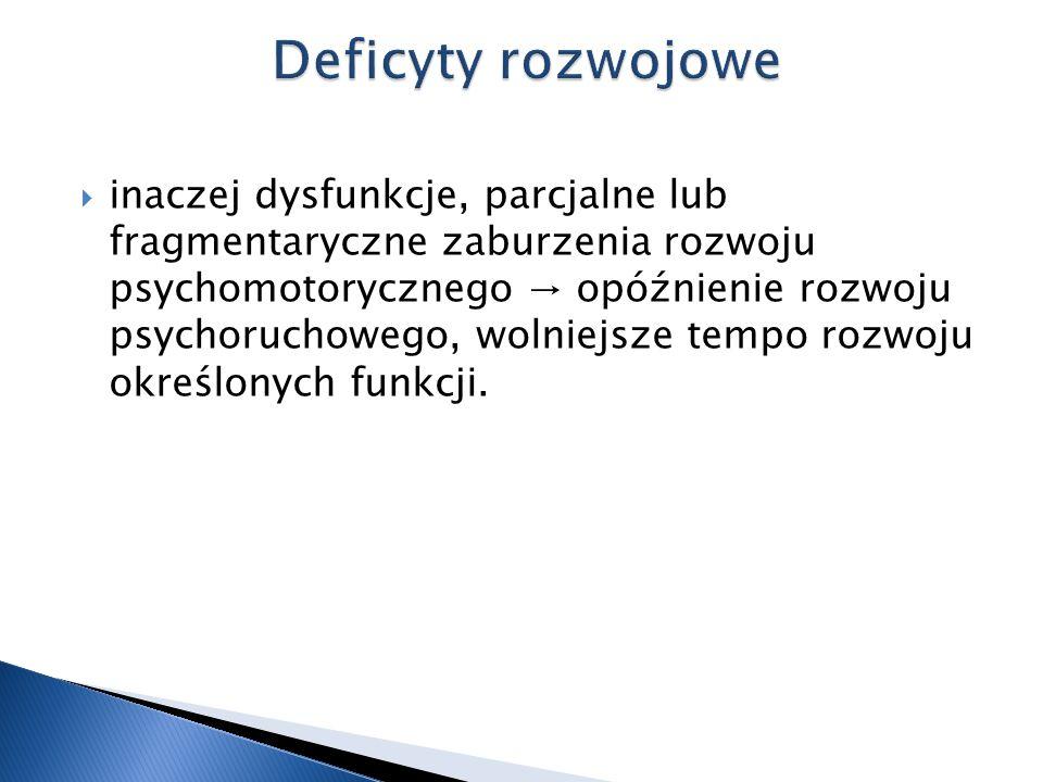 Nieprawidłowe zapisywanie łańcuchów reakcji chemicznych; Problemy z opanowaniem terminologii (np.