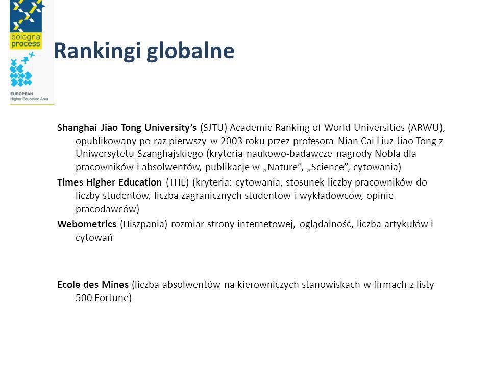 Rankingi globalne Shanghai Jiao Tong Universitys (SJTU) Academic Ranking of World Universities (ARWU), opublikowany po raz pierwszy w 2003 roku przez profesora Nian Cai Liuz Jiao Tong z Uniwersytetu Szanghajskiego (kryteria naukowo-badawcze nagrody Nobla dla pracowników i absolwentów, publikacje w Nature, Science, cytowania) Times Higher Education (THE) (kryteria: cytowania, stosunek liczby pracowników do liczby studentów, liczba zagranicznych studentów i wykładowców, opinie pracodawców) Webometrics (Hiszpania) rozmiar strony internetowej, oglądalność, liczba artykułów i cytowań Ecole des Mines (liczba absolwentów na kierowniczych stanowiskach w firmach z listy 500 Fortune)