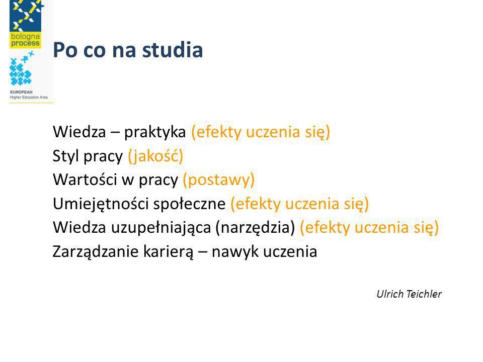 Po co na studia Wiedza – praktyka (efekty uczenia się) Styl pracy (jakość) Wartości w pracy (postawy) Umiejętności społeczne (efekty uczenia się) Wiedza uzupełniająca (narzędzia) (efekty uczenia się) Zarządzanie karierą – nawyk uczenia Ulrich Teichler