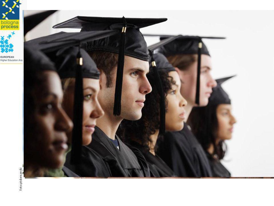 Nowe podejście do uczenia się ROZWÓJ RYTUAŁ TRADYCJA SUBSTYTUT Uczenie się przez całe życie