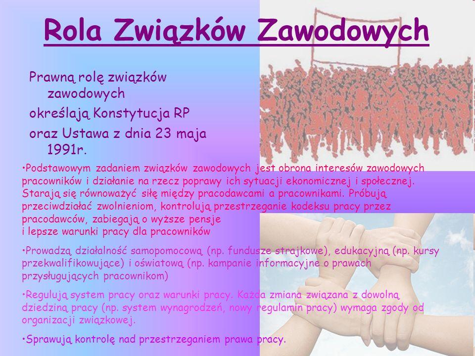 Rola Związków Zawodowych Prawną rolę związków zawodowych określają Konstytucja RP oraz Ustawa z dnia 23 maja 1991r. Podstawowym zadaniem związków zawo