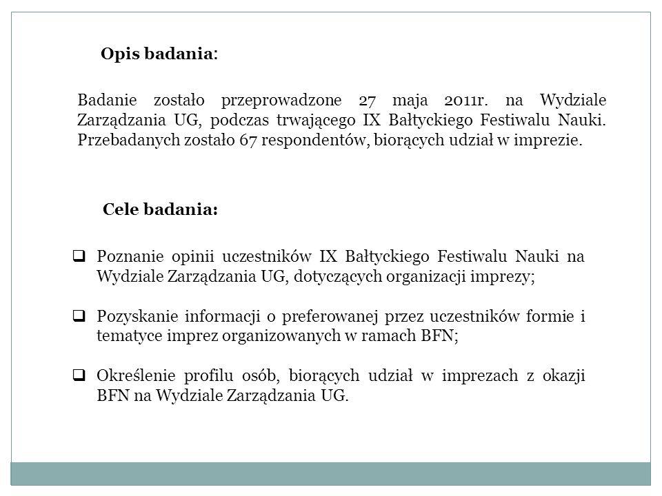 Cele badania: Poznanie opinii uczestników IX Bałtyckiego Festiwalu Nauki na Wydziale Zarządzania UG, dotyczących organizacji imprezy; Pozyskanie infor