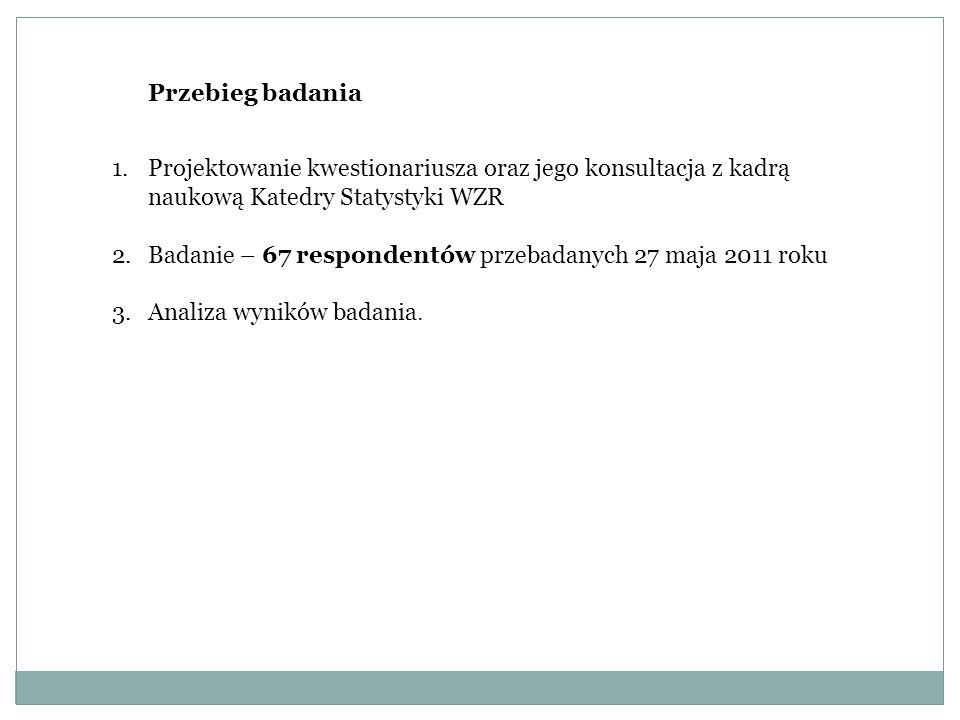 Przebieg badania 1.Projektowanie kwestionariusza oraz jego konsultacja z kadrą naukową Katedry Statystyki WZR 2.Badanie – 67 respondentów przebadanych 27 maja 2011 roku 3.Analiza wyników badania.