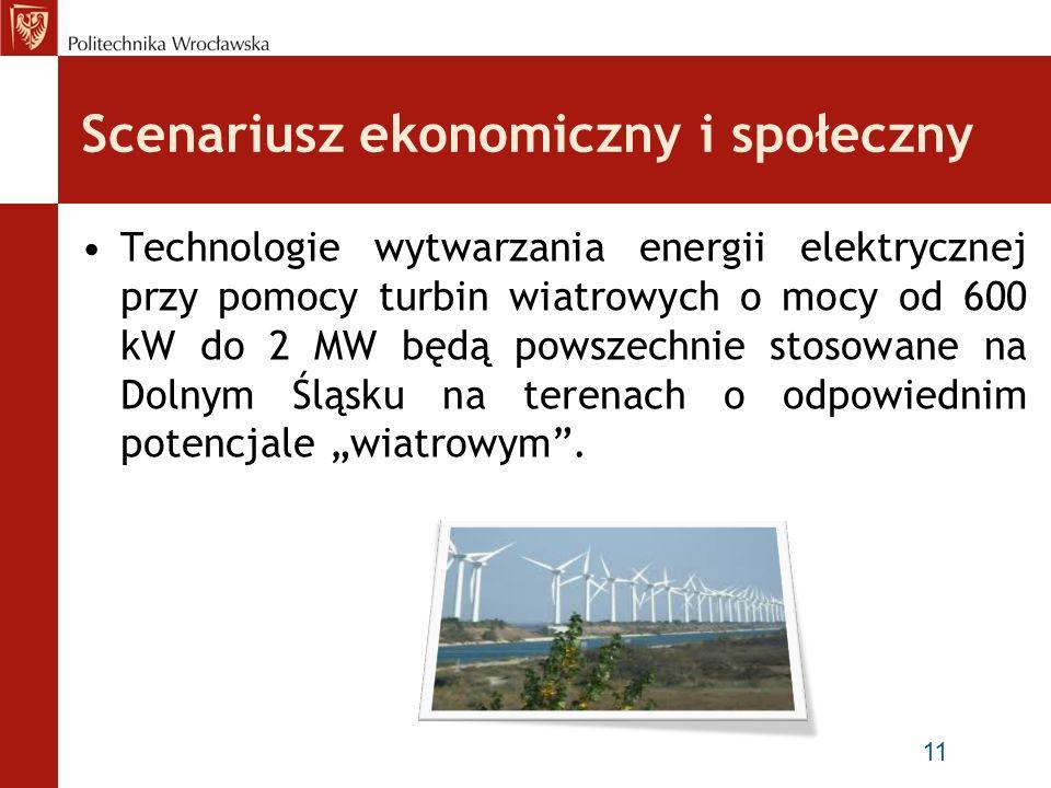 Scenariusz ekonomiczny i społeczny Technologie wytwarzania energii elektrycznej przy pomocy turbin wiatrowych o mocy od 600 kW do 2 MW będą powszechni