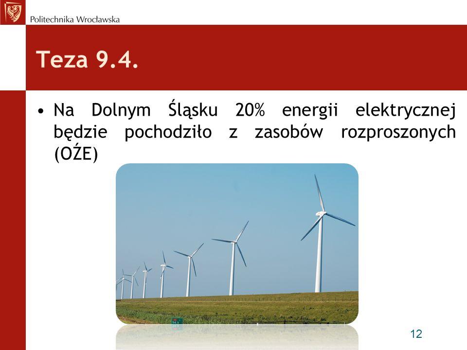 Teza 9.4. Na Dolnym Śląsku 20% energii elektrycznej będzie pochodziło z zasobów rozproszonych (OŹE) 12