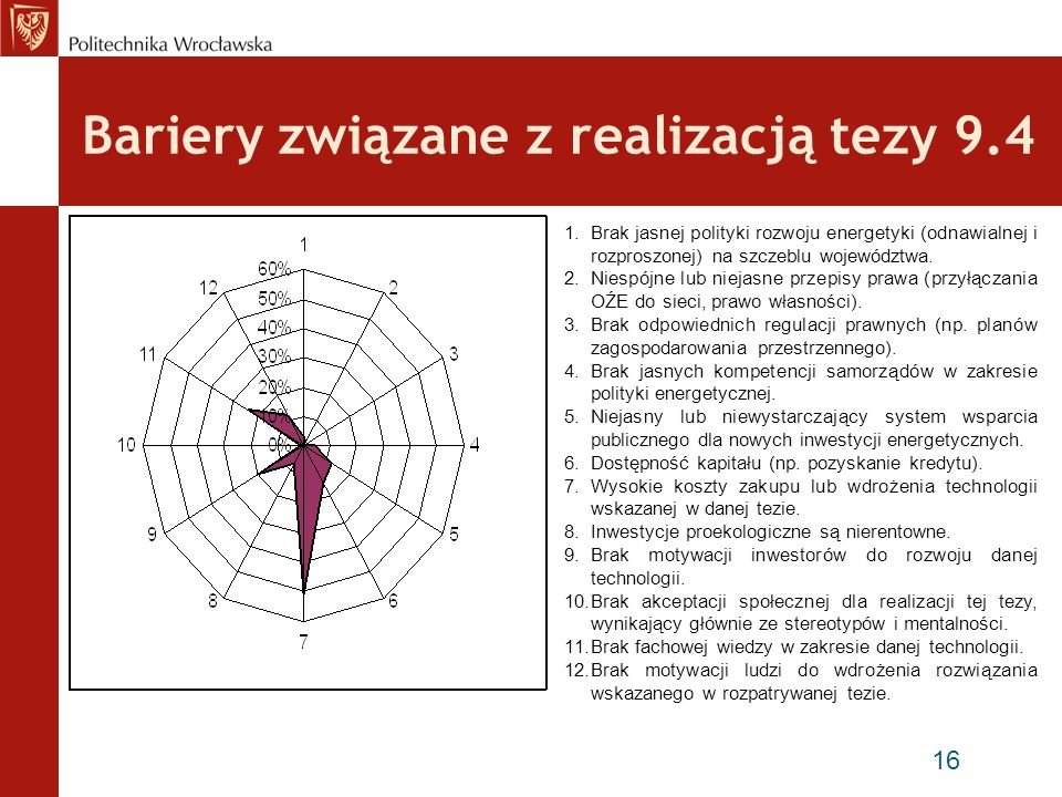 Bariery związane z realizacją tezy 9.4 16 1.Brak jasnej polityki rozwoju energetyki (odnawialnej i rozproszonej) na szczeblu województwa. 2.Niespójne