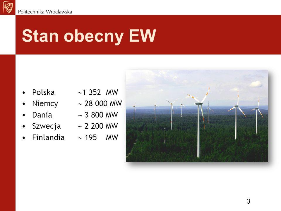 Uwarunkowania krajowe Pakiet klimatyczno energetyczny- Polityka energetyczna Polski do 2030 r.