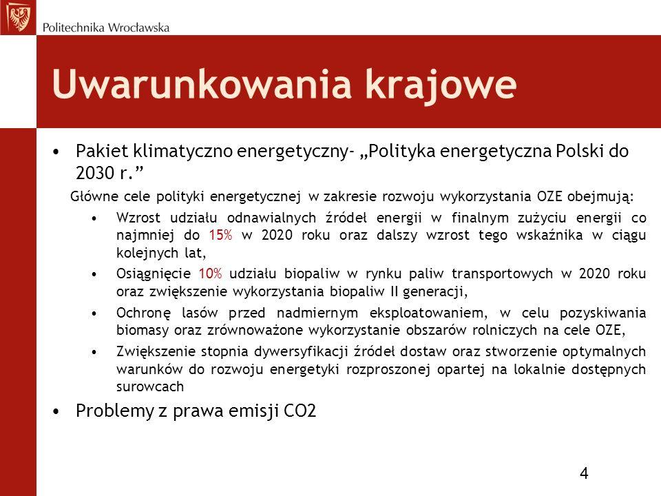Uwarunkowania krajowe Pakiet klimatyczno energetyczny- Polityka energetyczna Polski do 2030 r. Główne cele polityki energetycznej w zakresie rozwoju w