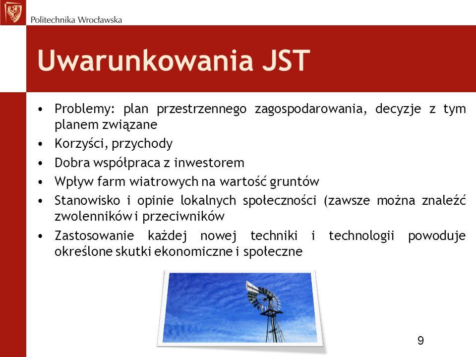 Prognoza zużycia energii elektrycznej dla Dolnego Śląska dokonana w oparciu o dane historyczne z lat 1999-2009.