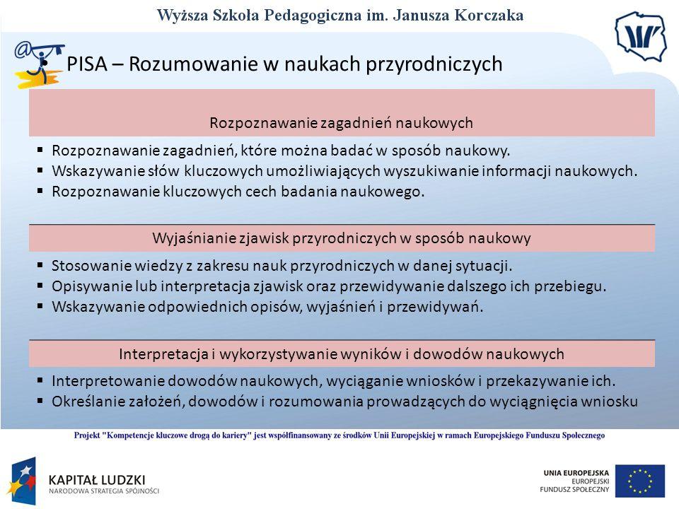 PISA – Rozumowanie w naukach przyrodniczych Rozpoznawanie zagadnień naukowych Rozpoznawanie zagadnień, które można badać w sposób naukowy. Wskazywanie