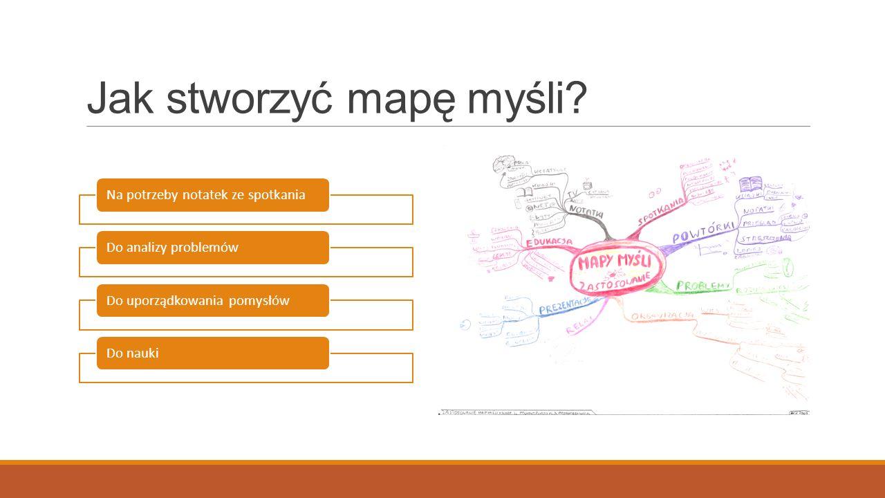 Jak stworzyć mapę myśli.