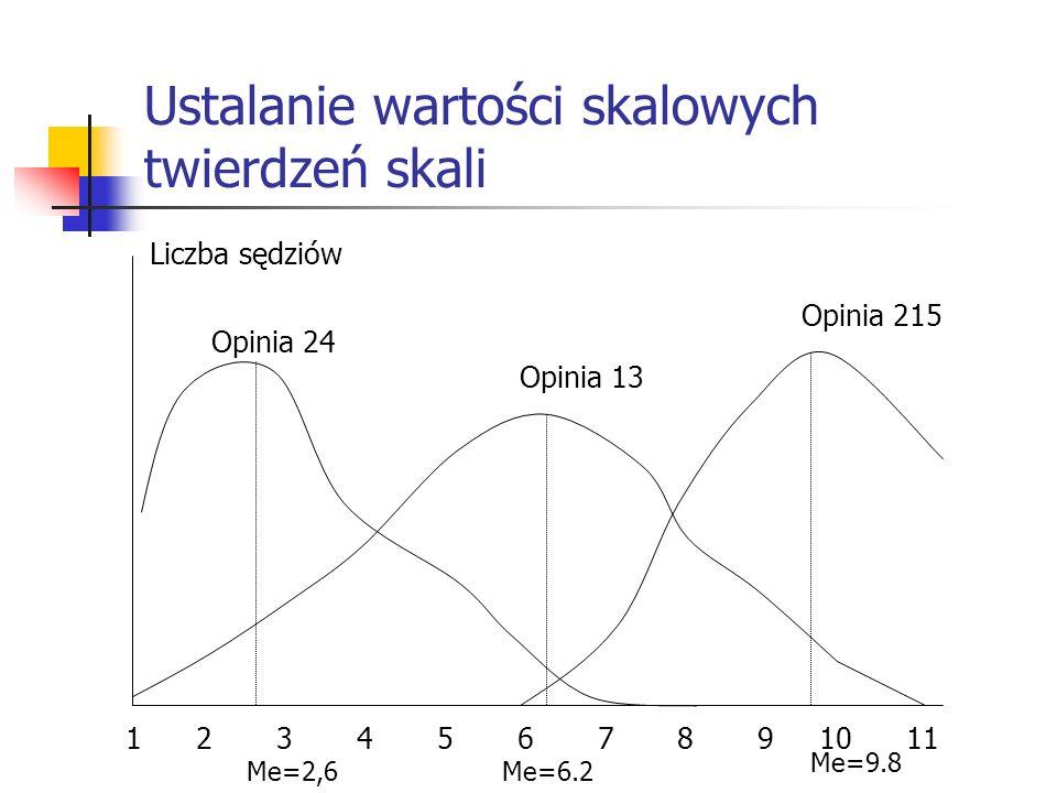 Ustalanie wartości skalowych i wariancji dla poszczególnych twierdzeń Wartość skalowa = mediana (ew.