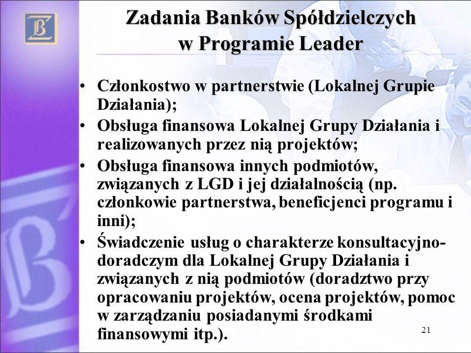 21 Zadania Banków Spółdzielczych w Programie Leader Członkostwo w partnerstwie (Lokalnej Grupie Działania); Obsługa finansowa Lokalnej Grupy Działania i realizowanych przez nią projektów; Obsługa finansowa innych podmiotów, związanych z LGD i jej działalnością (np.
