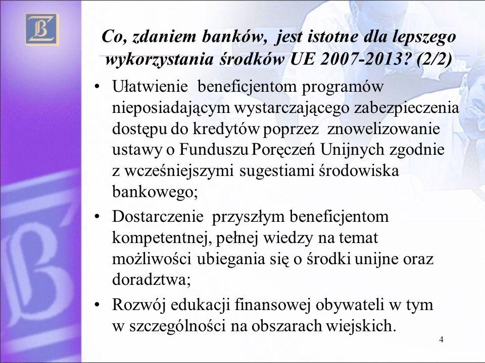 15 Wniosek o płatność w Banku Rolnik składa wniosek o płatność w Banku Spółdzielczym; Bank Spółdzielczy sprawdza wniosek pod względem formalnym i merytorycznym oraz przeprowadza wraz z pracownikami ODR wizytację na miejscu; Kompletny i poprawny wniosek przekazuje do akceptacji Oddziału ARiMR; Oddział ARiMR akceptuje wniosek i przekazuje środki do Banku Spółdzielczego, Bank dokonuje wypłaty rolnikowi.