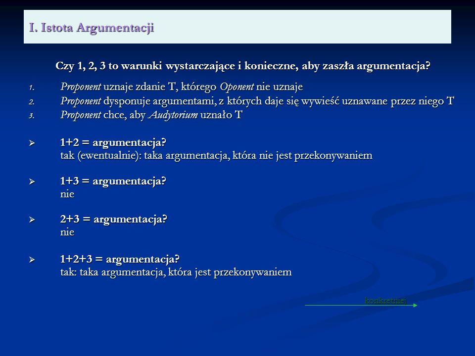 I. Istota Argumentacji Czy 1, 2, 3 to warunki wystarczające i konieczne, aby zaszła argumentacja? 1. Proponent uznaje zdanie T, którego Oponent nie uz