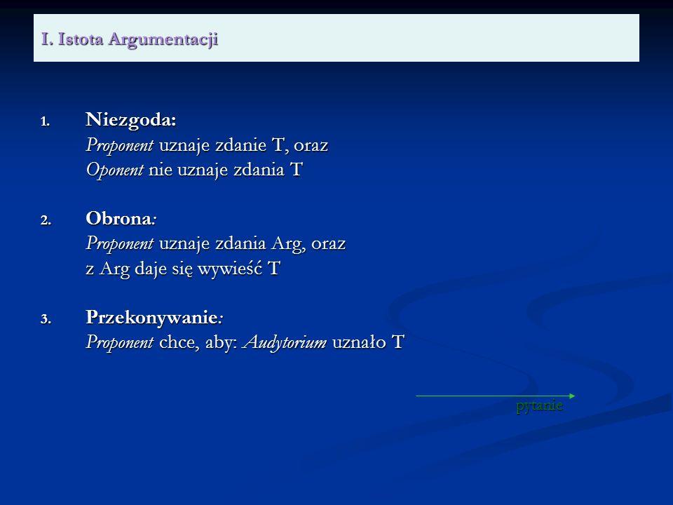 I. Istota Argumentacji 1. Niezgoda: Proponent uznaje zdanie T, oraz Oponent nie uznaje zdania T 2. Obrona: Proponent uznaje zdania Arg, oraz z Arg daj