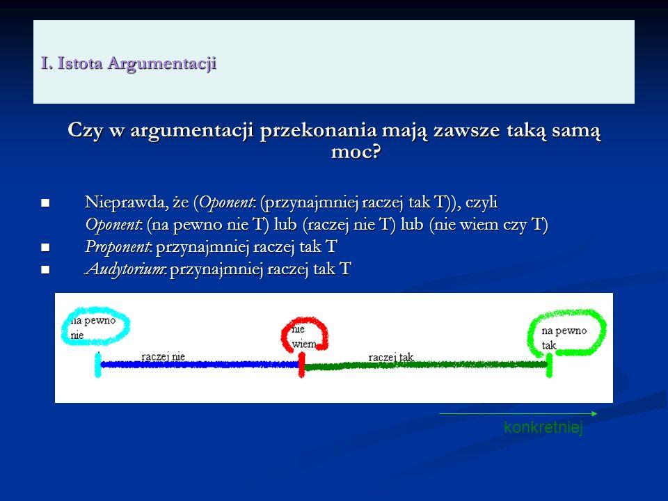 I. Istota Argumentacji Czy w argumentacji przekonania mają zawsze taką samą moc? Nieprawda, że (Oponent: (przynajmniej raczej tak T)), czyli Nieprawda