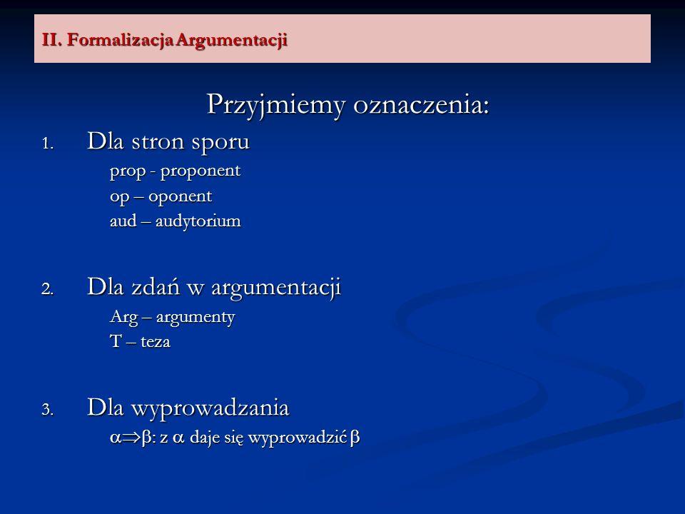 Przyjmiemy oznaczenia: 1. Dla stron sporu prop - proponent op – oponent aud – audytorium 2. Dla zdań w argumentacji Arg – argumenty T – teza 3. Dla wy