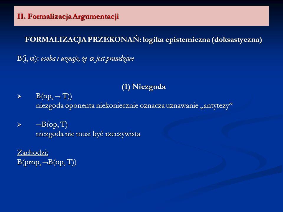 II. Formalizacja Argumentacji FORMALIZACJA PRZEKONAŃ: logika epistemiczna (doksastyczna) B(i, ): osoba i uznaje, że jest prawdziwe (1) Niezgoda B(op,