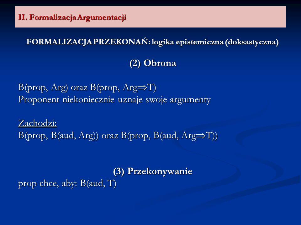 II. Formalizacja Argumentacji FORMALIZACJA PRZEKONAŃ: logika epistemiczna (doksastyczna) (2) Obrona B(prop, Arg) oraz B(prop, Arg T) Proponent niekoni