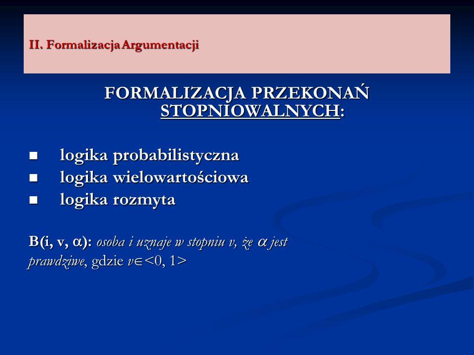 II. Formalizacja Argumentacji FORMALIZACJA PRZEKONAŃ STOPNIOWALNYCH: logika probabilistyczna logika probabilistyczna logika wielowartościowa logika wi