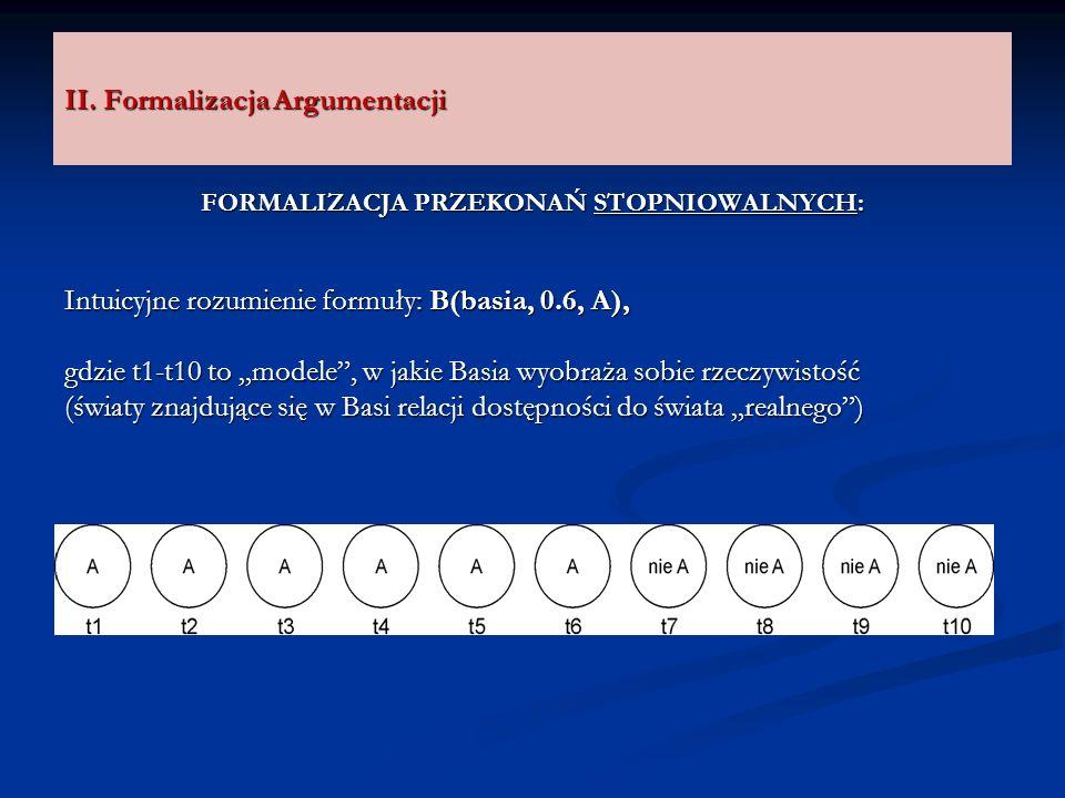 II. Formalizacja Argumentacji FORMALIZACJA PRZEKONAŃ STOPNIOWALNYCH: Intuicyjne rozumienie formuły: B(basia, 0.6, A), gdzie t1-t10 to modele, w jakie