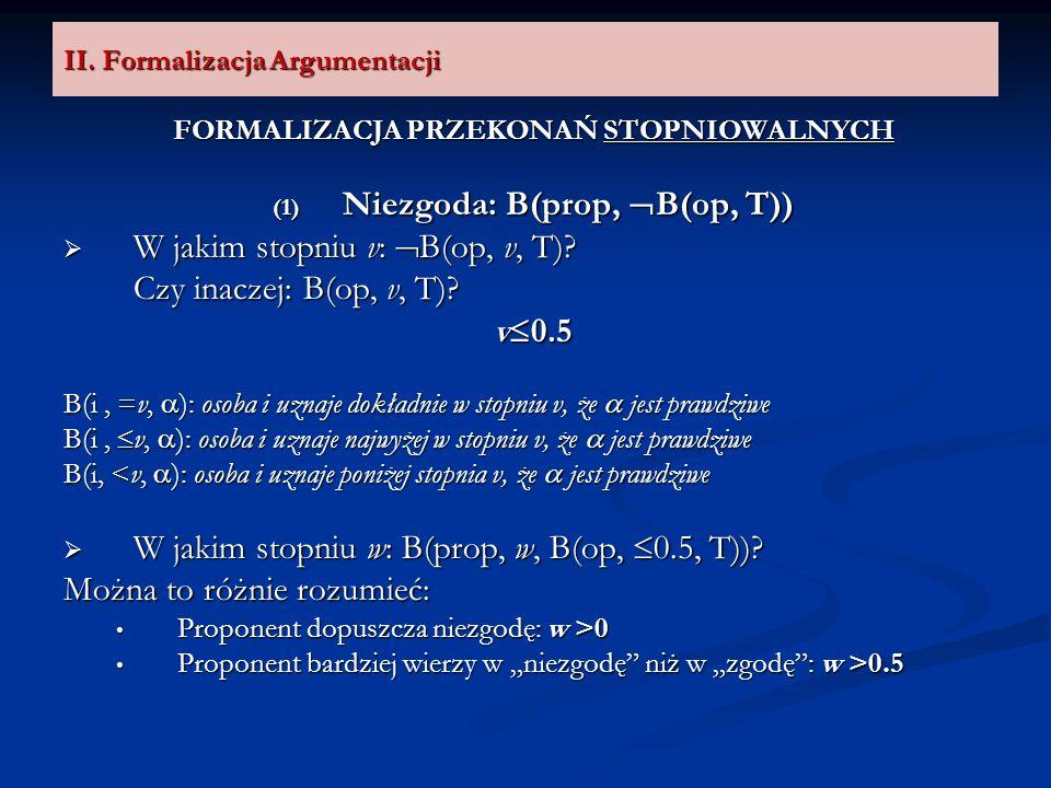 II. Formalizacja Argumentacji FORMALIZACJA PRZEKONAŃ STOPNIOWALNYCH (1) Niezgoda: B(prop, B(op, T)) W jakim stopniu v: B(op, v, T)? W jakim stopniu v: