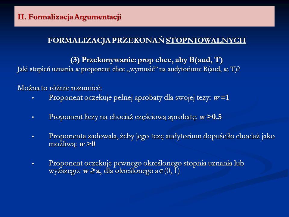 II. Formalizacja Argumentacji FORMALIZACJA PRZEKONAŃ STOPNIOWALNYCH (3) Przekonywanie: prop chce, aby B(aud, T) Jaki stopień uznania w proponent chce