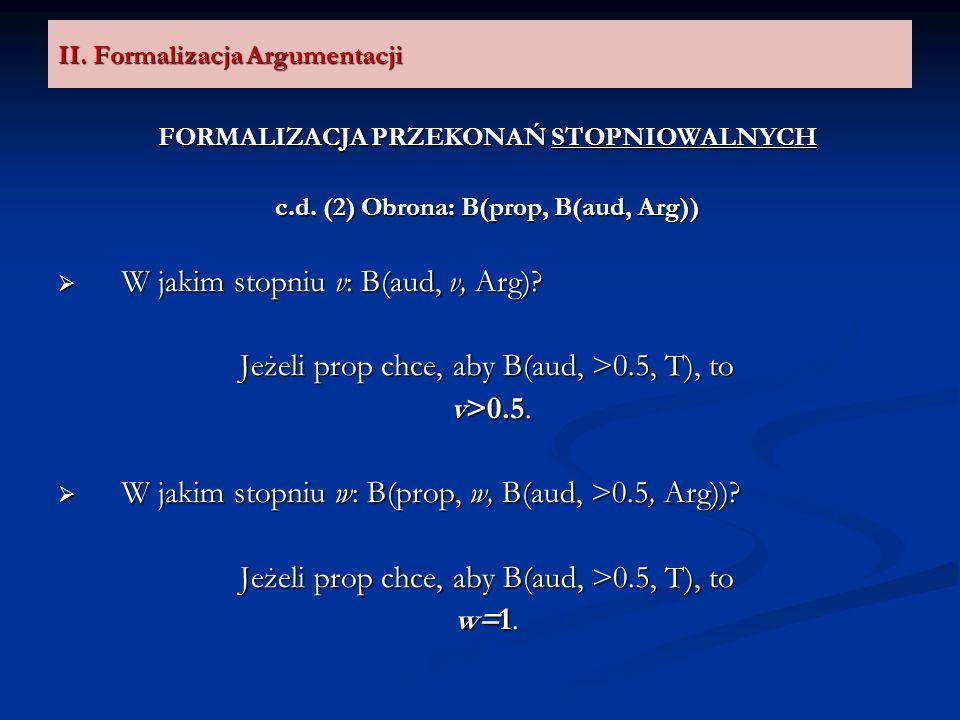 II. Formalizacja Argumentacji FORMALIZACJA PRZEKONAŃ STOPNIOWALNYCH c.d. (2) Obrona: B(prop, B(aud, Arg)) W jakim stopniu v: B(aud, v, Arg)? W jakim s