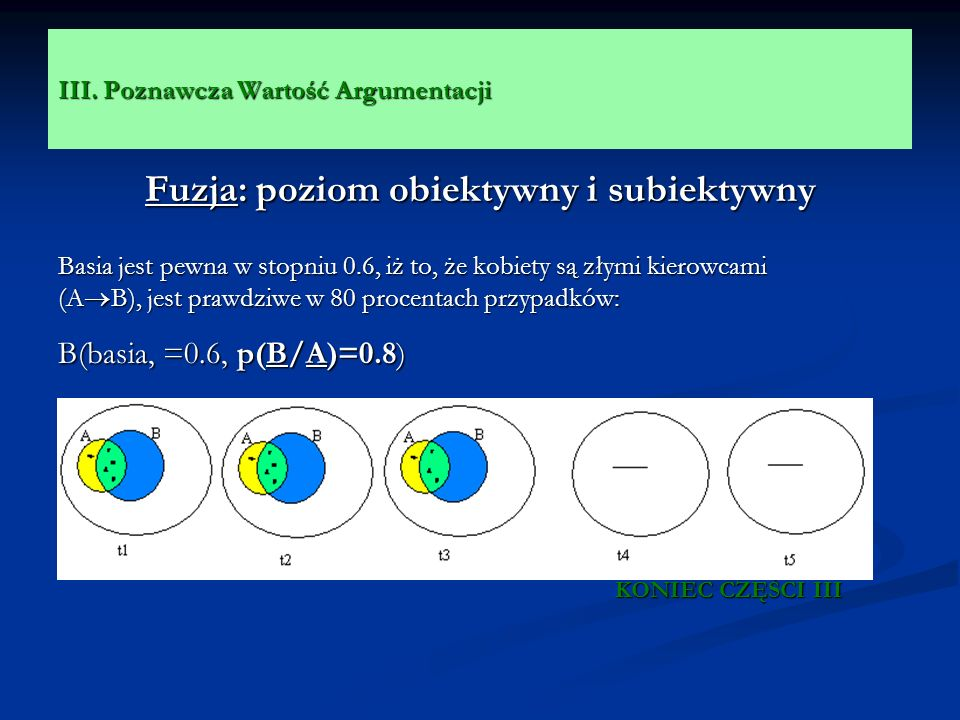 III. Poznawcza Wartość Argumentacji Fuzja: poziom obiektywny i subiektywny Basia jest pewna w stopniu 0.6, iż to, że kobiety są złymi kierowcami (A B)