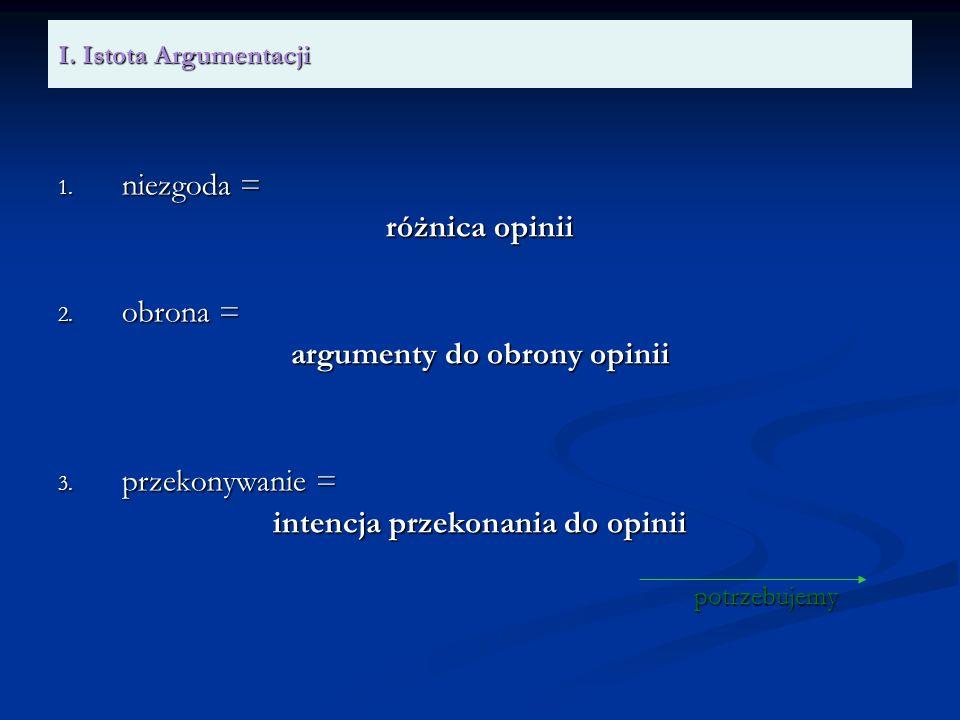 I. Istota Argumentacji 1. niezgoda = różnica opinii 2. obrona = argumenty do obrony opinii 3. przekonywanie = intencja przekonania do opinii potrzebuj