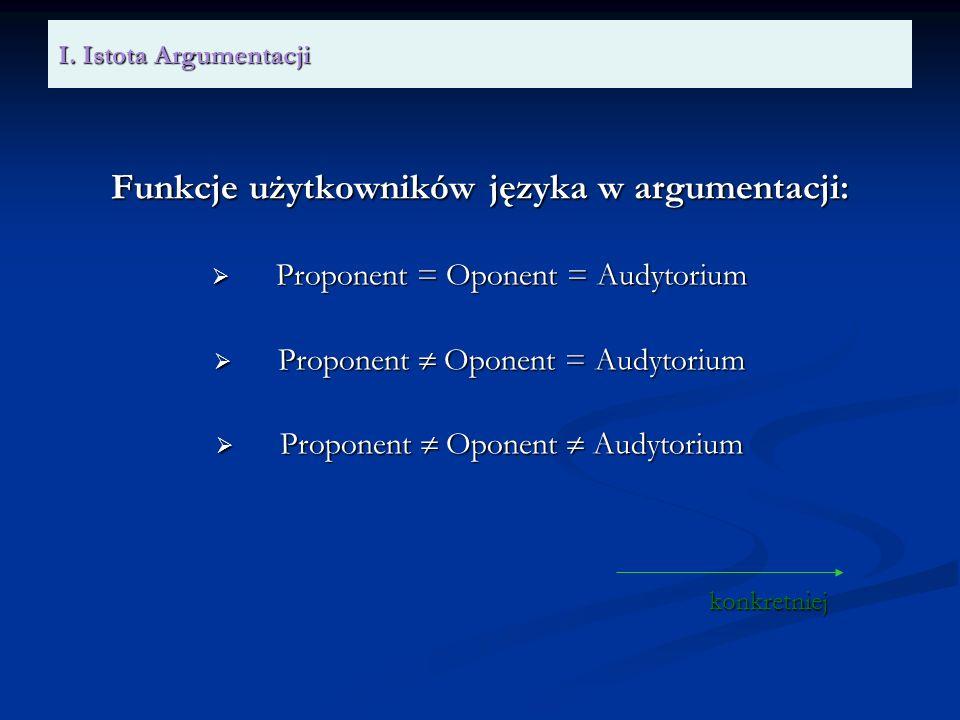 I. Istota Argumentacji Funkcje użytkowników języka w argumentacji: Proponent = Oponent = Audytorium Proponent = Oponent = Audytorium Proponent Oponent