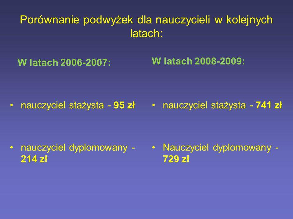 Porównanie podwyżek dla nauczycieli w kolejnych latach: W latach 2006-2007: nauczyciel stażysta - 95 zł nauczyciel dyplomowany - 214 zł W latach 2008-