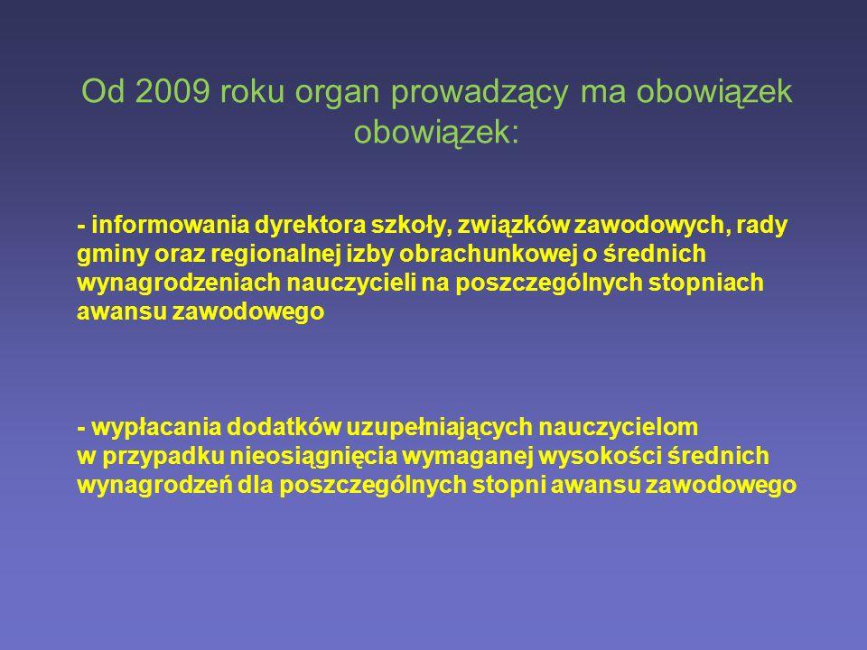- informowania dyrektora szkoły, związków zawodowych, rady gminy oraz regionalnej izby obrachunkowej o średnich wynagrodzeniach nauczycieli na poszcze