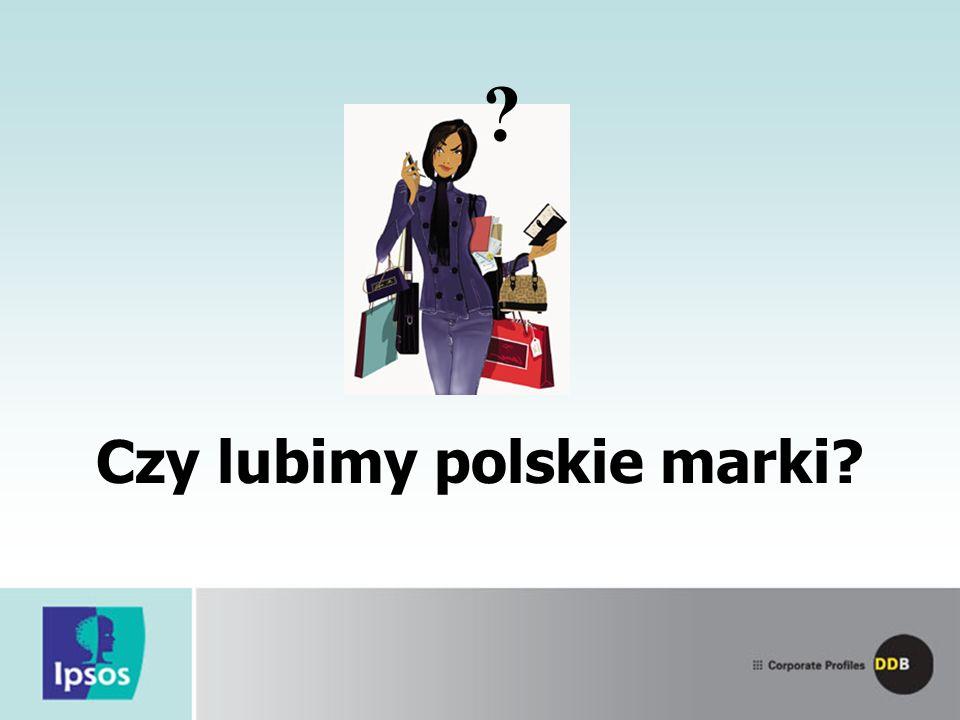 Czy lubimy polskie marki? ?