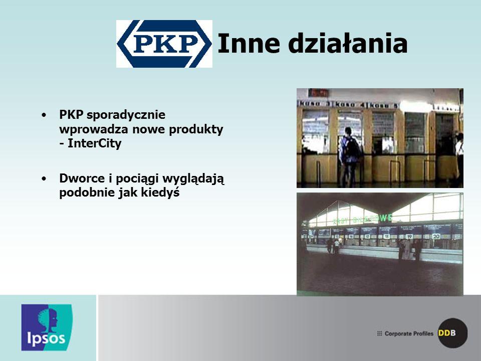 Inne działania PKP sporadycznie wprowadza nowe produkty - InterCity Dworce i pociągi wyglądają podobnie jak kiedyś