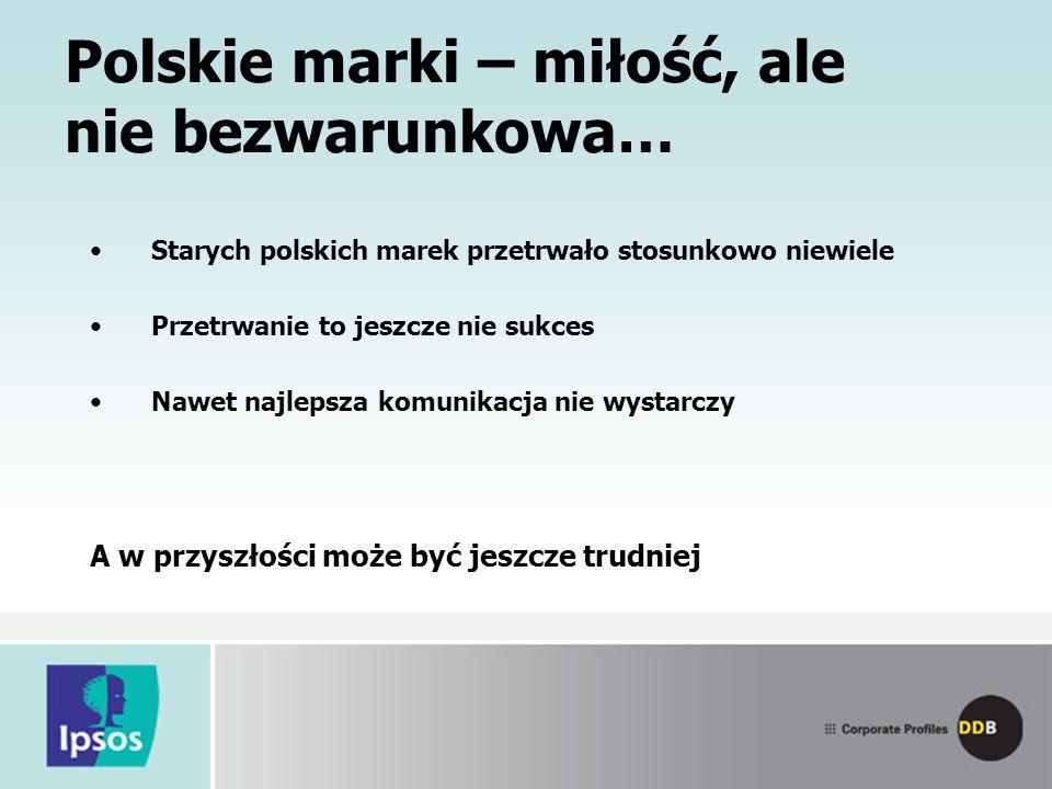 Polskie marki – miłość, ale nie bezwarunkowa… Starych polskich marek przetrwało stosunkowo niewiele Przetrwanie to jeszcze nie sukces Nawet najlepsza komunikacja nie wystarczy A w przyszłości może być jeszcze trudniej