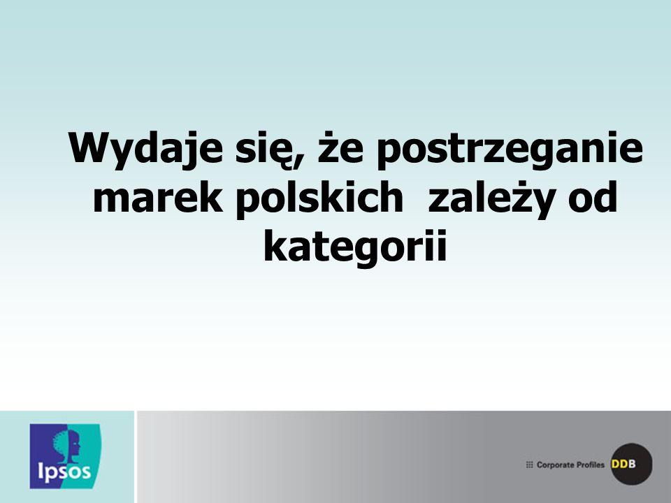 NAJBARDZIEJ POZYTYWNE OPINIE NAJMNIEJ POZYTYWNE OPINIE SŁODYCZE KOSMETYKI SPRZĘT AGD WÓDKA SPRZĘT RTV BANKOWOŚĆ UBEZPIECZENIA TELEKOMUNIKACJA Mamy zróżnicowane przekonanie o jakości polskich produktów i usług