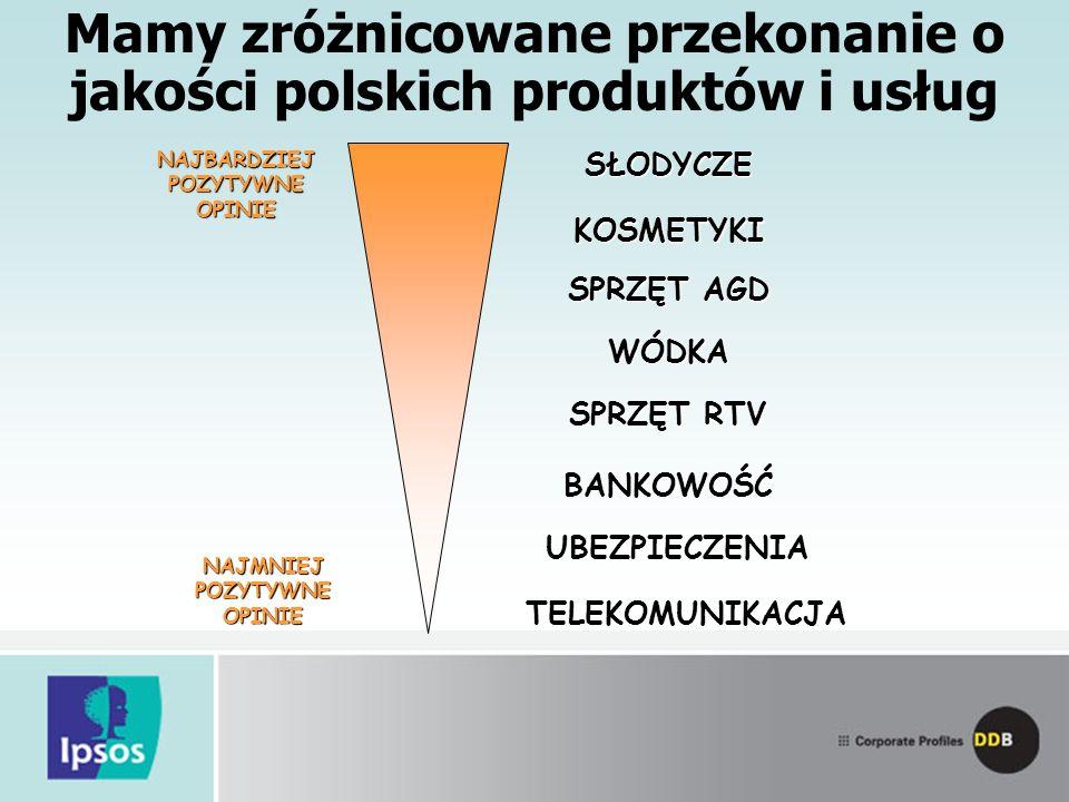 Brak strategii komunikacji Brak działań wizerunkowych Mało nowoczesna komunikacja Komunikacja Sporadyczna obecność w mediach