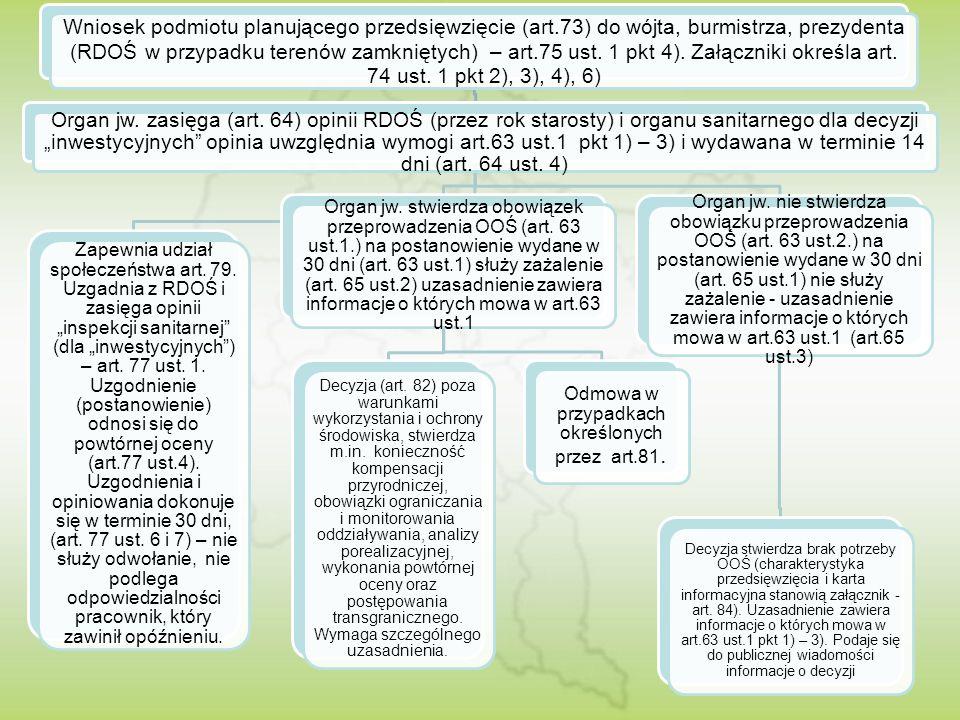 Wniosek podmiotu planującego przedsięwzięcie (art.73) do wójta, burmistrza, prezydenta (RDOŚ w przypadku terenów zamkniętych) – art.75 ust. 1 pkt 4).