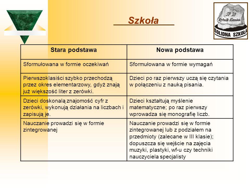 Kultywujemy tradycję oszczędzania Nasza szkoła już od pięciu lat bierze udział w konkursie DZIŚ OSZCZĘDZAM W SKO – JUTRO W PKO.