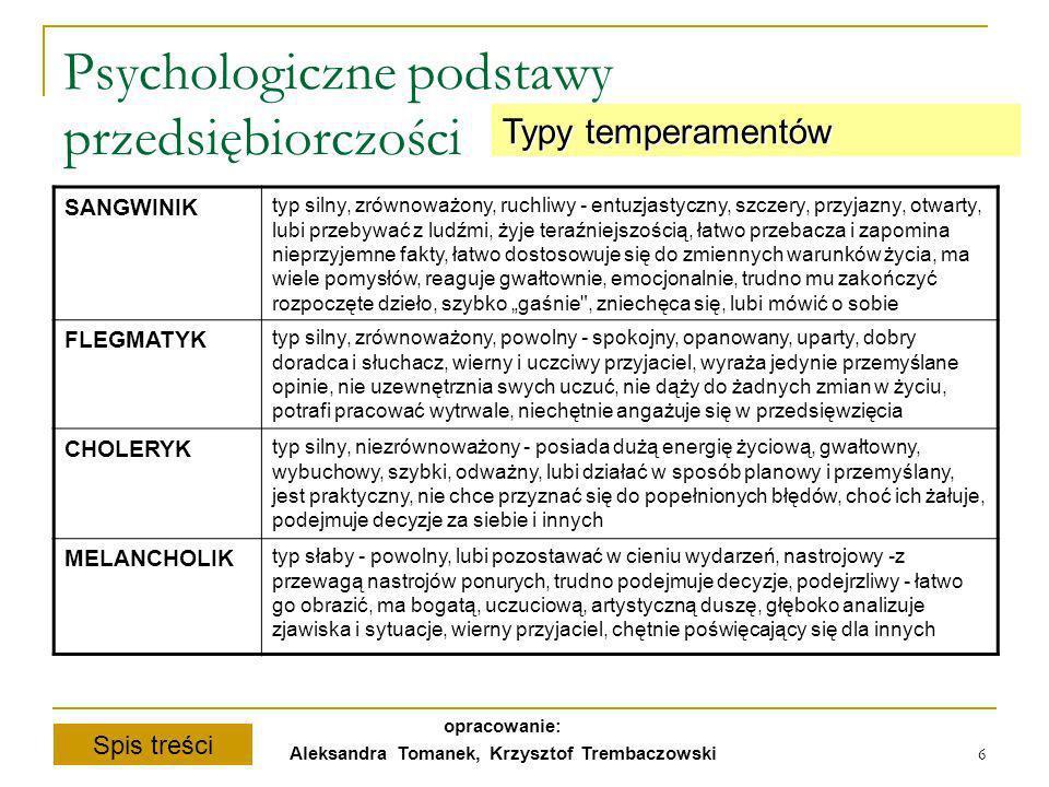 Spis treści opracowanie: Aleksandra Tomanek, Krzysztof Trembaczowski 6 Psychologiczne podstawy przedsiębiorczości SANGWINIK typ silny, zrównoważony, r
