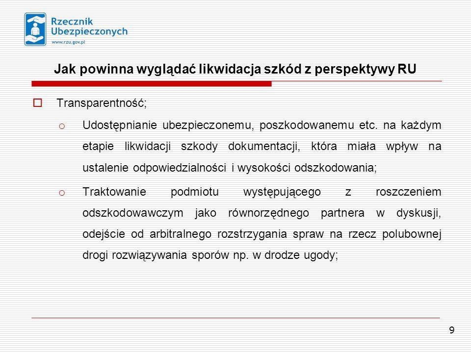 9 Transparentność; Jak powinna wyglądać likwidacja szkód z perspektywy RU o Udostępnianie ubezpieczonemu, poszkodowanemu etc. na każdym etapie likwida